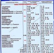 Рейсы, формирующиеся в Анапе: